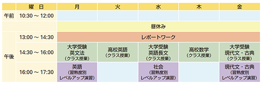 highschool_timetable