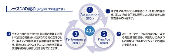 english_lesson_